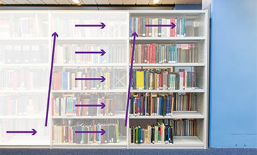 Borrowing and returning books (The University of Manchester